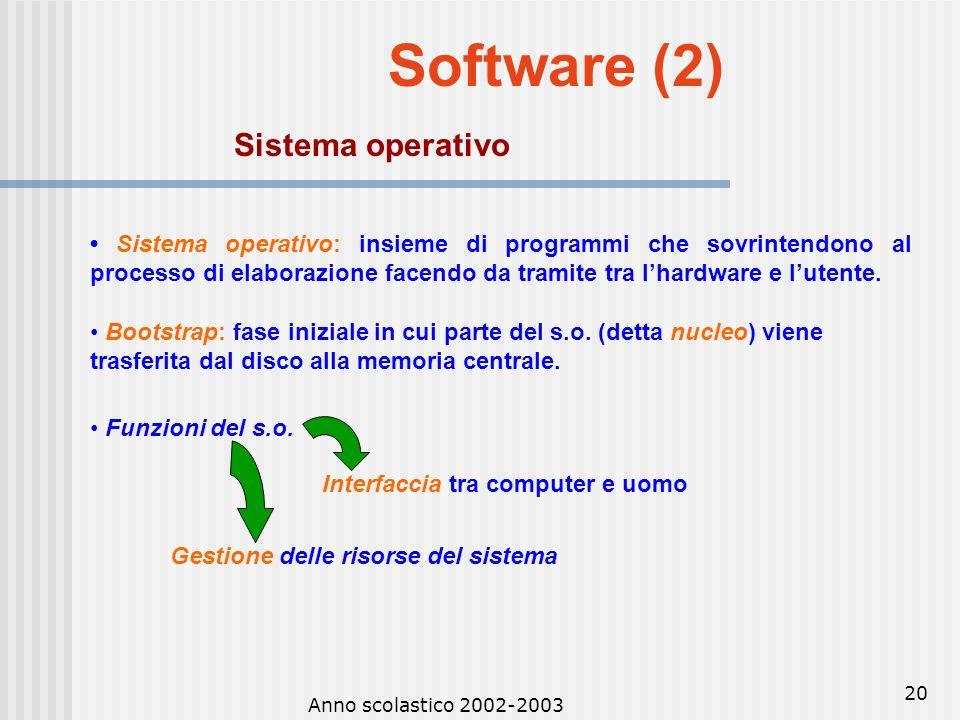 Software (2) Sistema operativo