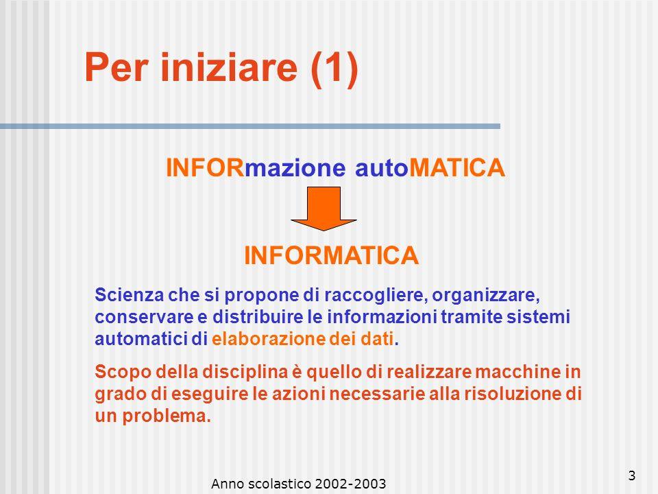 Per iniziare (1) INFORmazione autoMATICA INFORMATICA