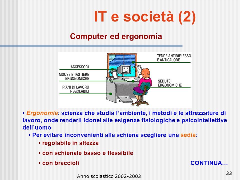 IT e società (2) Computer ed ergonomia
