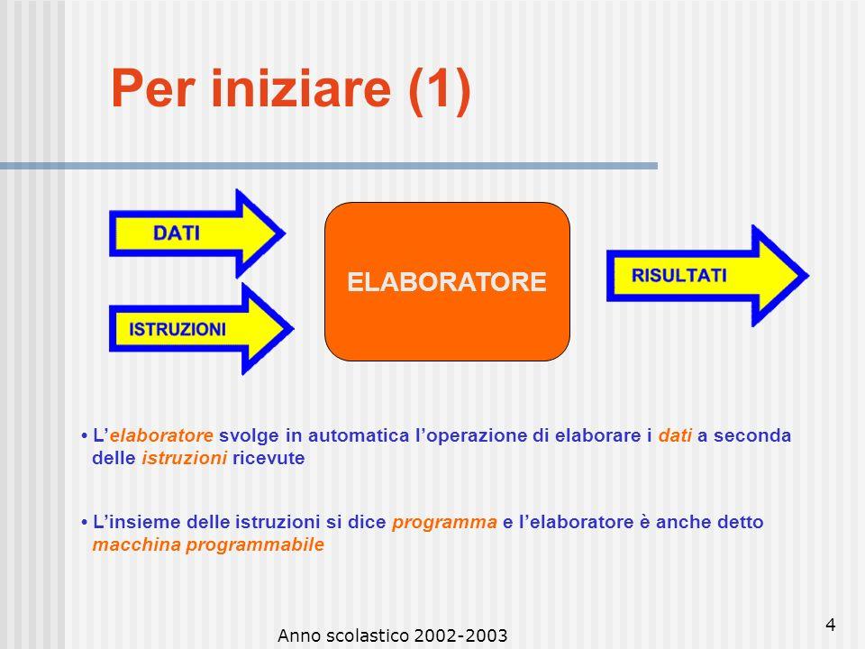 Per iniziare (1) ELABORATORE