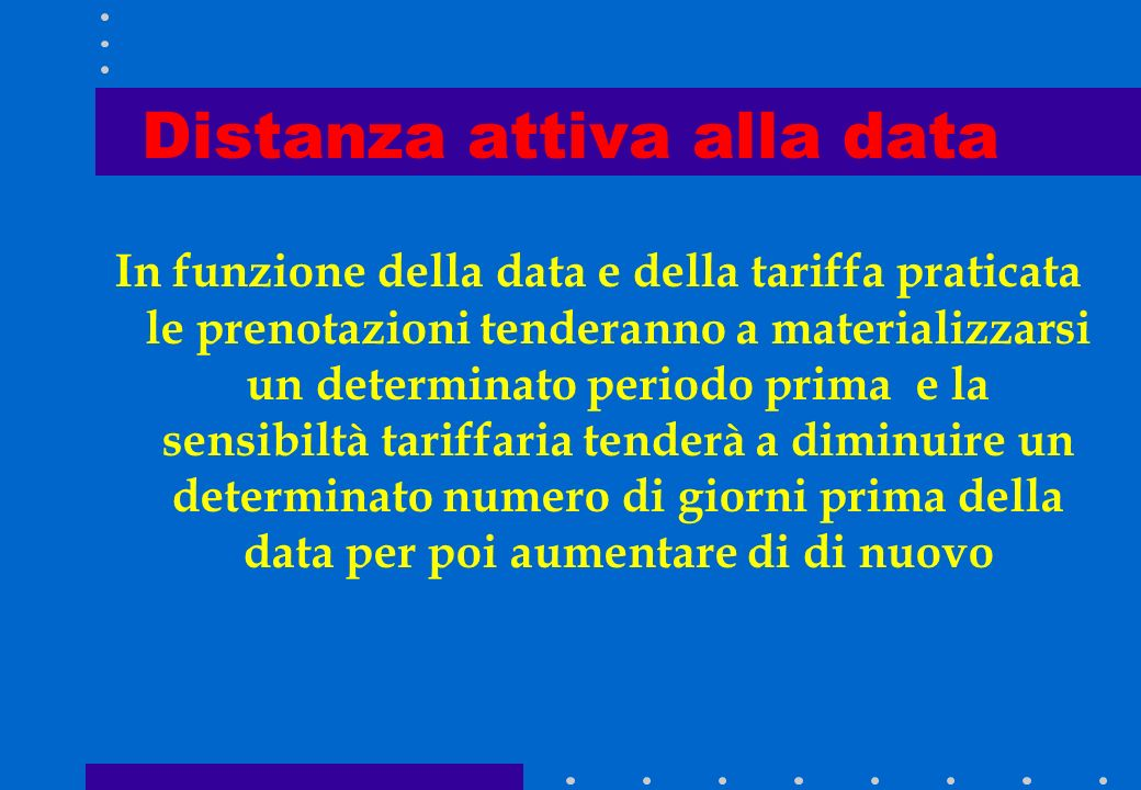Distanza attiva alla data