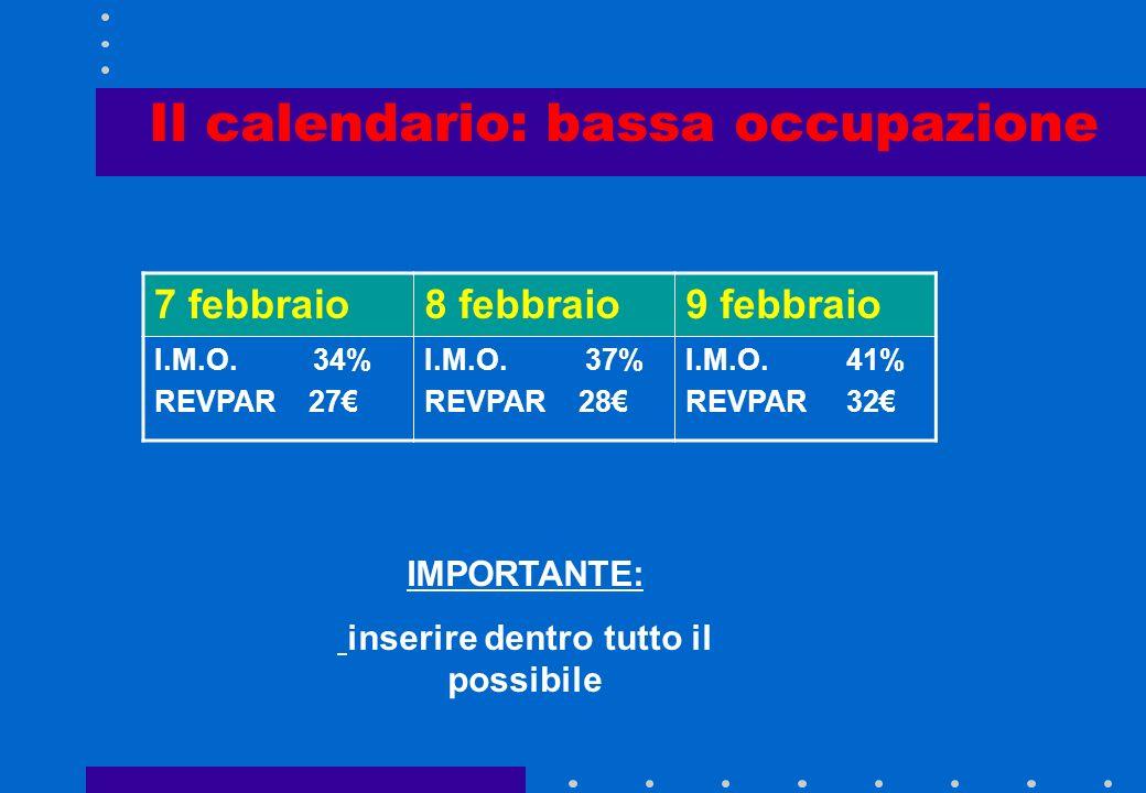 Il calendario: bassa occupazione