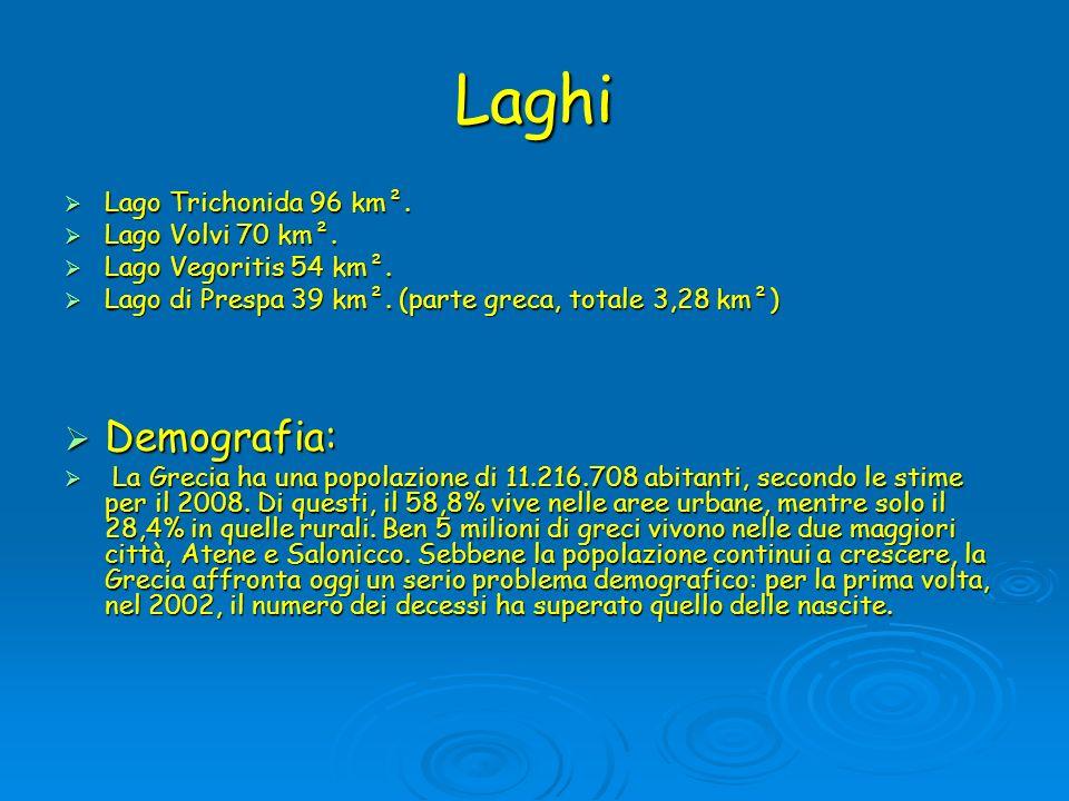 Laghi Demografia: Lago Trichonida 96 km². Lago Volvi 70 km².