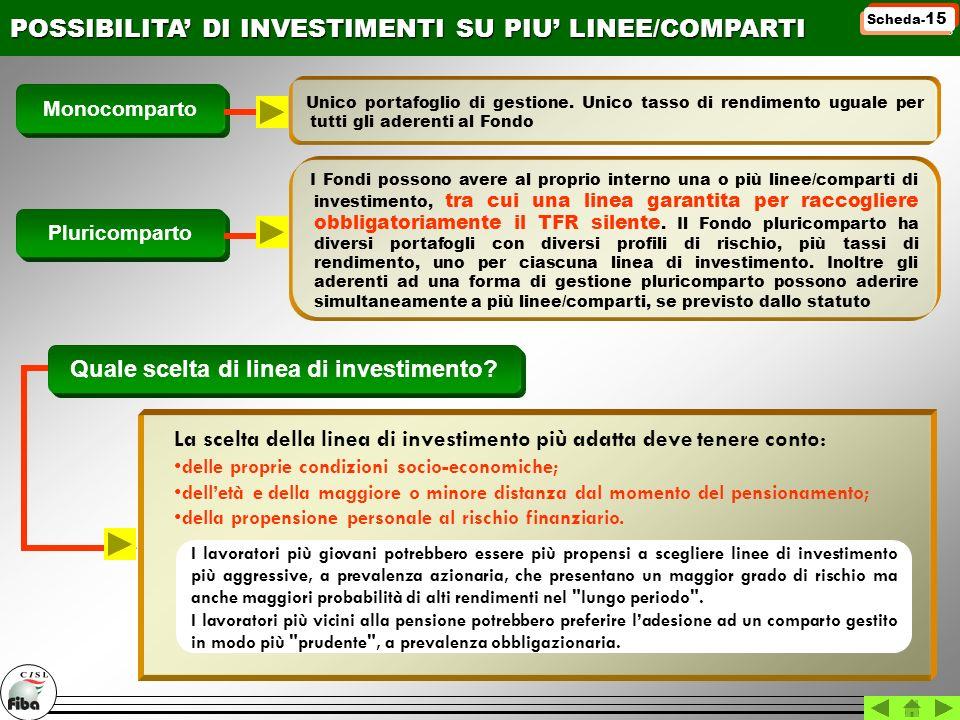 Quale scelta di linea di investimento
