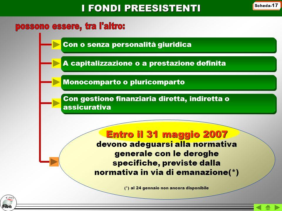 I FONDI PREESISTENTI Scheda-17. SCHEDA 6. possono essere, tra l altro: Con o senza personalità giuridica.