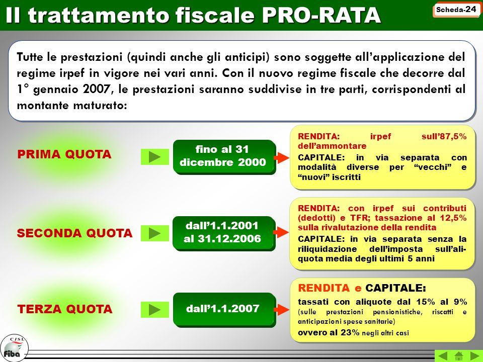 Il trattamento fiscale PRO-RATA
