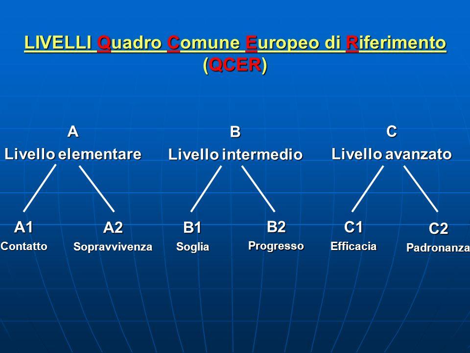 LIVELLI Quadro Comune Europeo di Riferimento (QCER)