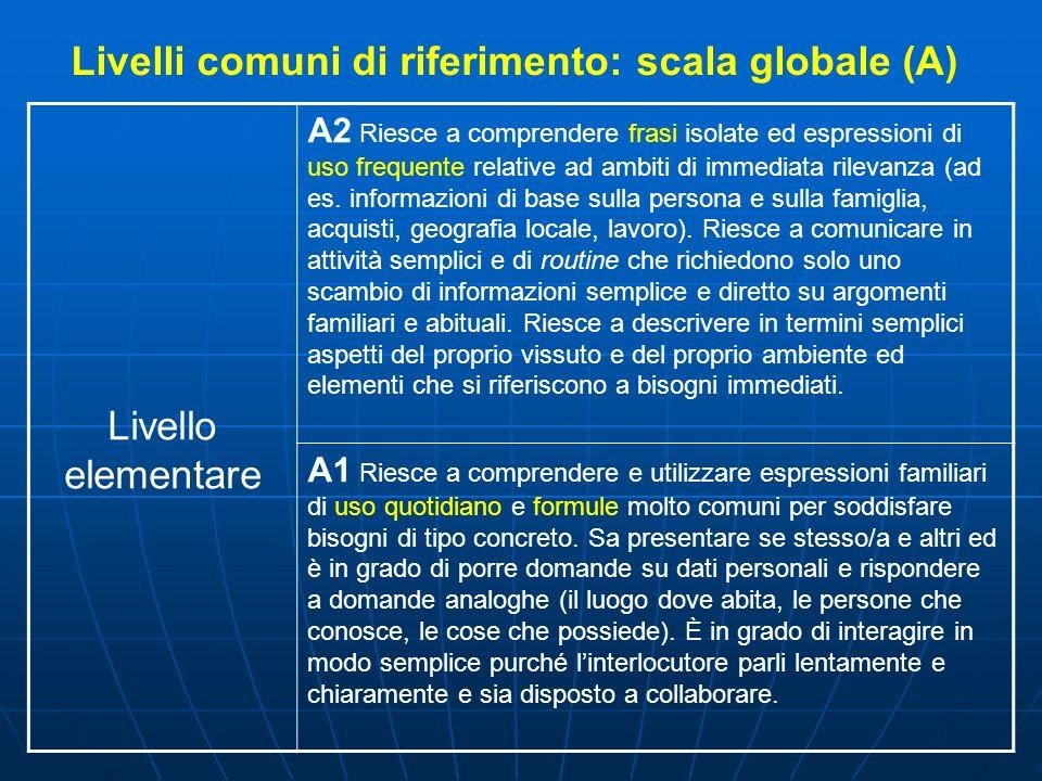 Livelli comuni di riferimento: scala globale (A)