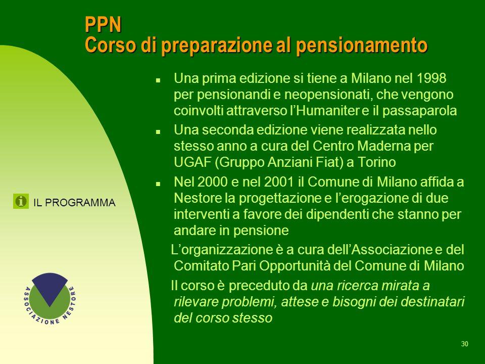 PPN Corso di preparazione al pensionamento