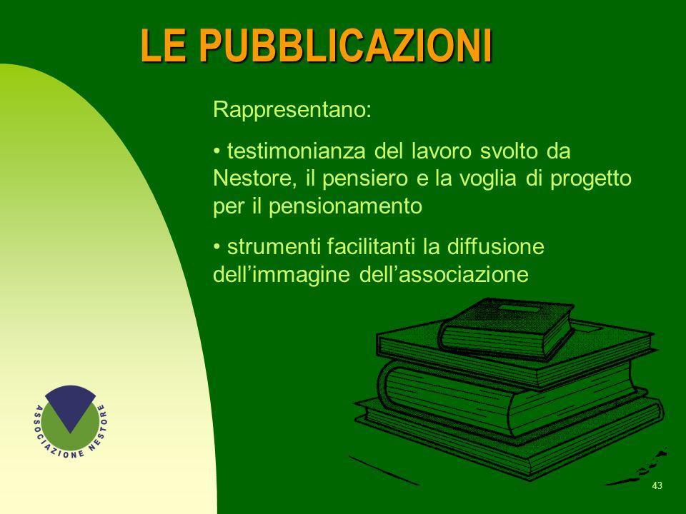 LE PUBBLICAZIONI Rappresentano: