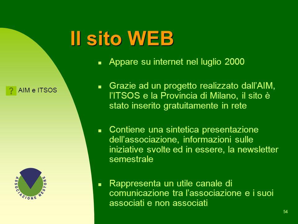 Il sito WEB Appare su internet nel luglio 2000