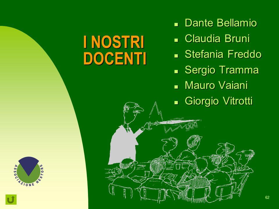 I NOSTRI DOCENTI Dante Bellamio Claudia Bruni Stefania Freddo