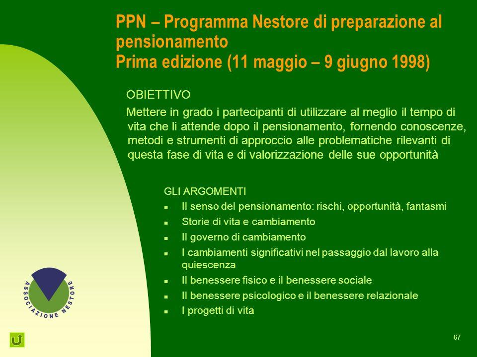 PPN – Programma Nestore di preparazione al pensionamento Prima edizione (11 maggio – 9 giugno 1998)