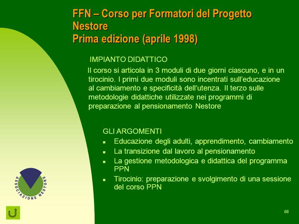 FFN – Corso per Formatori del Progetto Nestore Prima edizione (aprile 1998)
