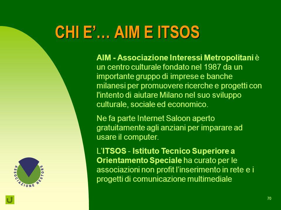 CHI E'… AIM E ITSOS