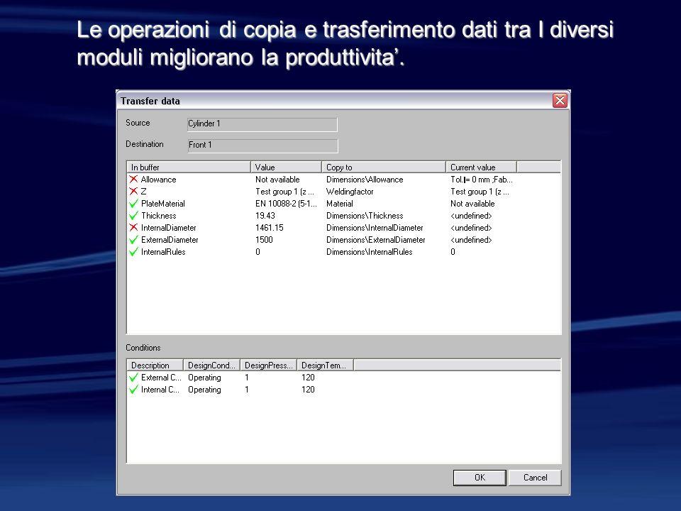 Le operazioni di copia e trasferimento dati tra I diversi