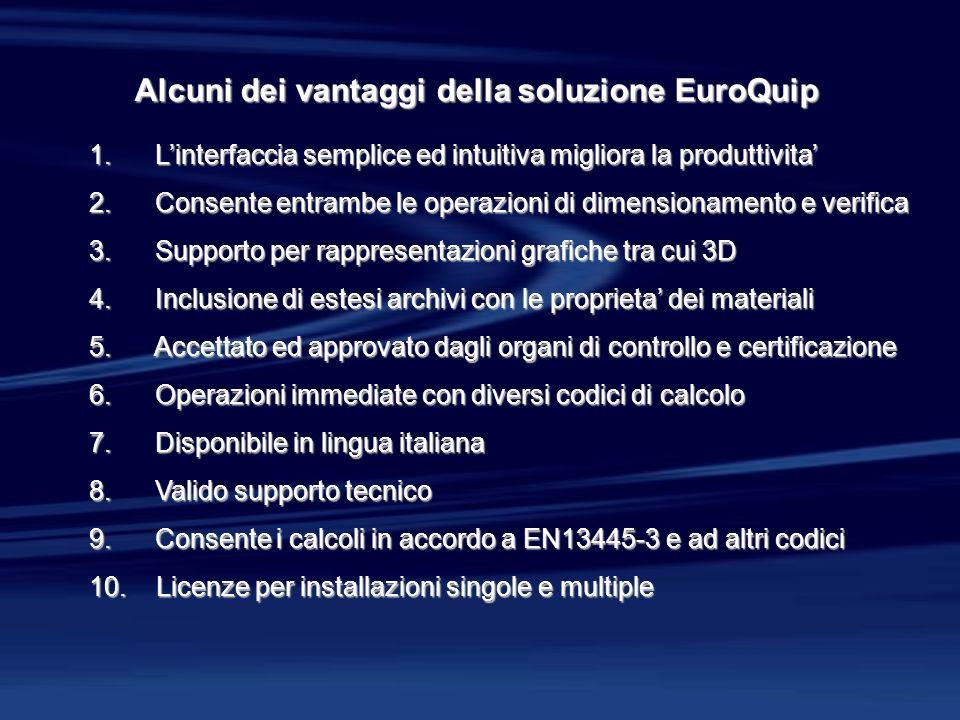 Alcuni dei vantaggi della soluzione EuroQuip