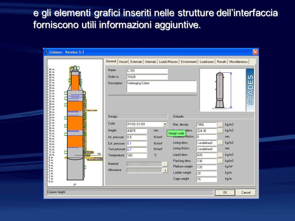 e gli elementi grafici inseriti nelle strutture dell'interfaccia