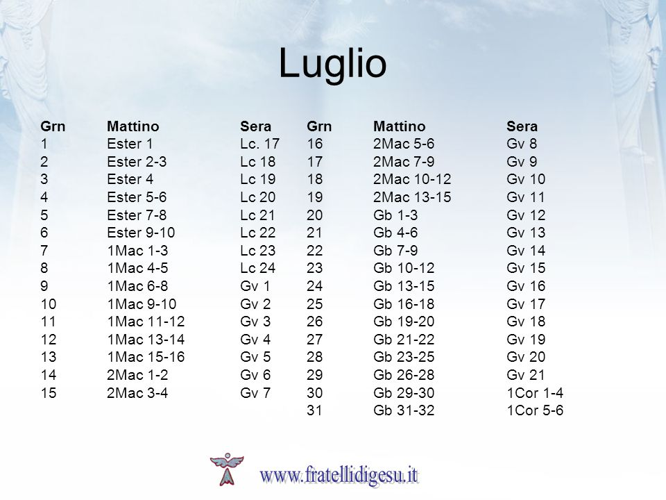 Luglio www.fratellidigesu.it Grn Mattino Sera Grn Mattino Sera
