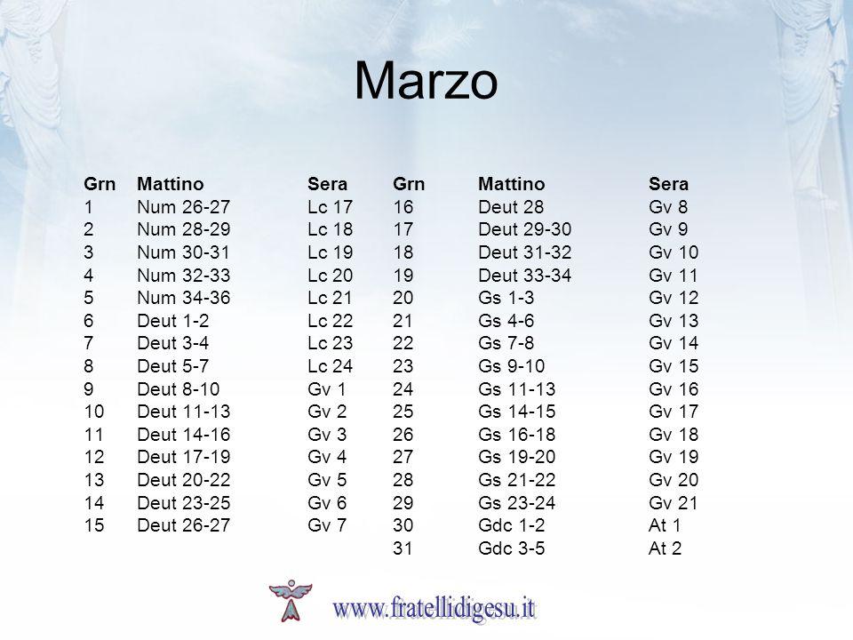 Marzo www.fratellidigesu.it Grn Mattino Sera Grn Mattino Sera