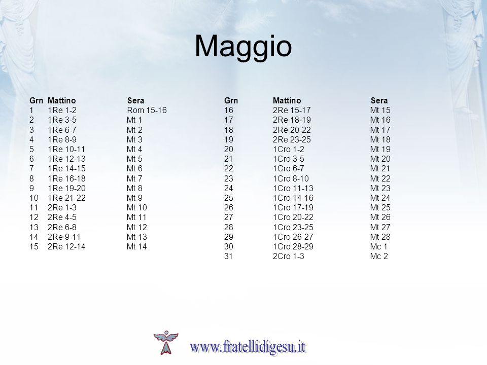 Maggio www.fratellidigesu.it Grn Mattino Sera Grn Mattino Sera