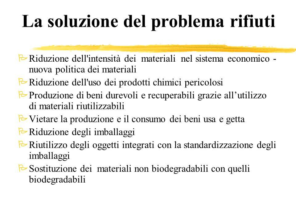 La soluzione del problema rifiuti