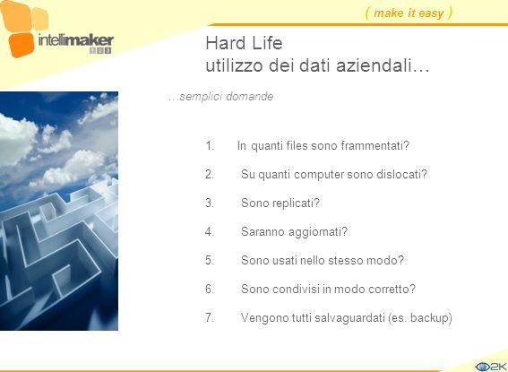 Hard Life utilizzo dei dati aziendali…