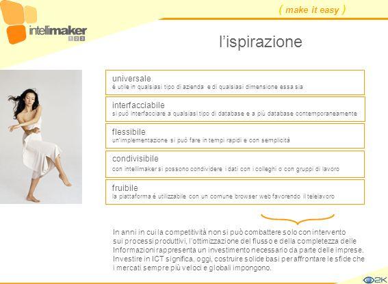 l'ispirazione universale interfacciabile flessibile condivisibile