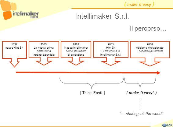 Intellimaker S.r.l. il percorso…