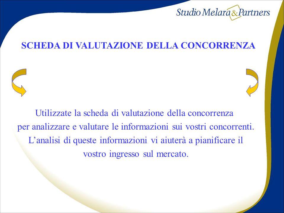 SCHEDA DI VALUTAZIONE DELLA CONCORRENZA