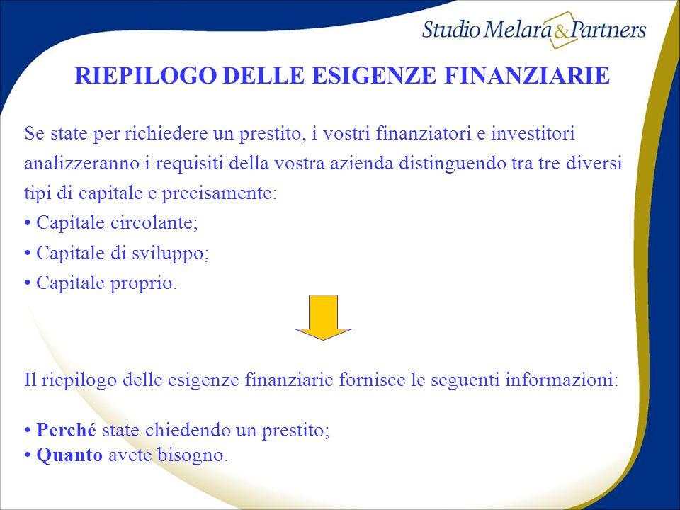 RIEPILOGO DELLE ESIGENZE FINANZIARIE