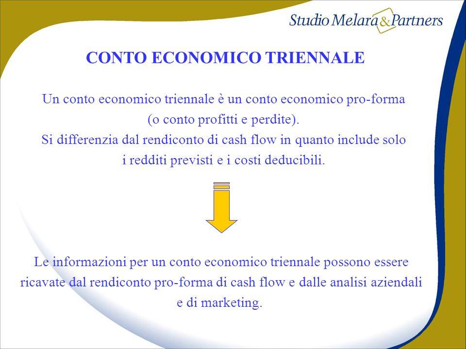 CONTO ECONOMICO TRIENNALE