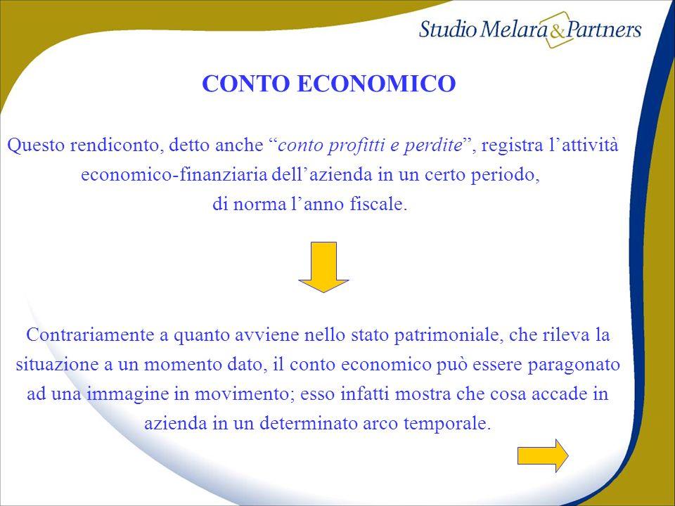 CONTO ECONOMICO Questo rendiconto, detto anche conto profitti e perdite , registra l'attività.