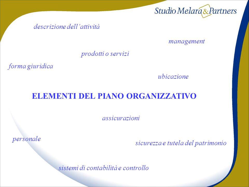 ELEMENTI DEL PIANO ORGANIZZATIVO