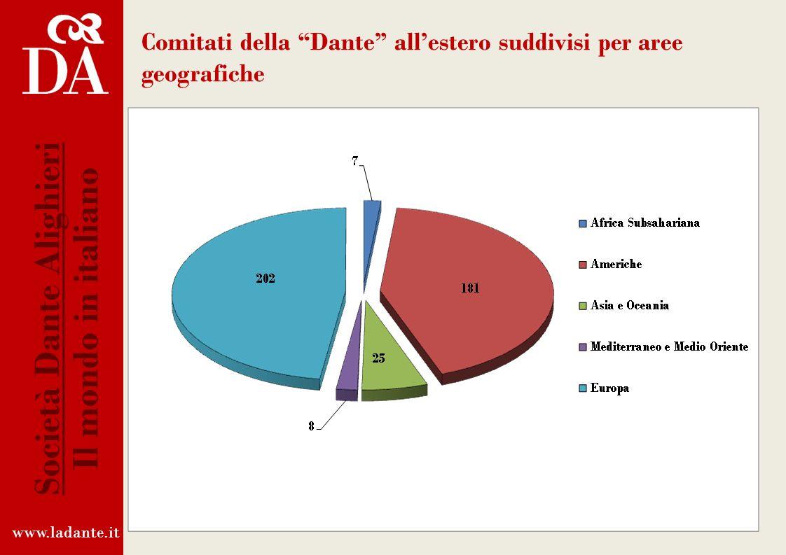 Comitati della Dante all'estero suddivisi per aree geografiche
