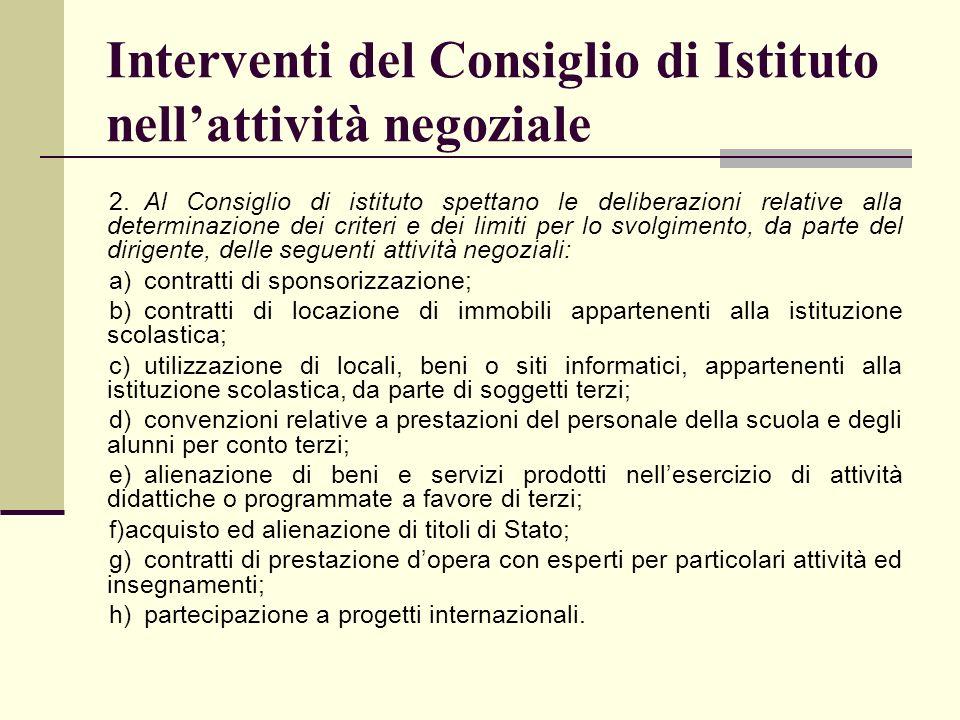 Interventi del Consiglio di Istituto nell'attività negoziale