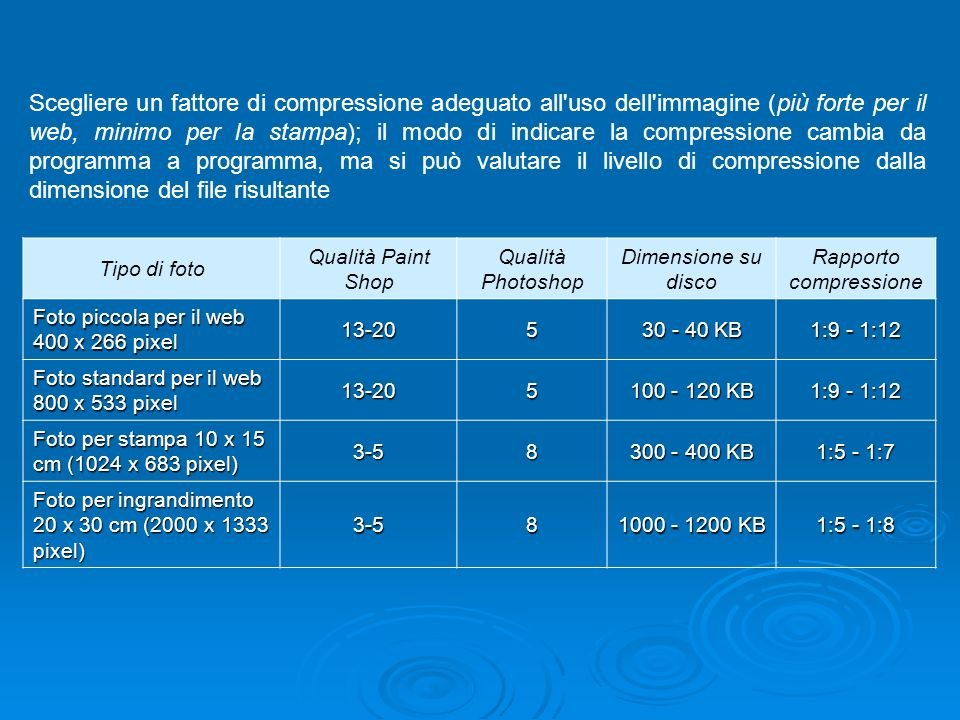 Rapporto compressione