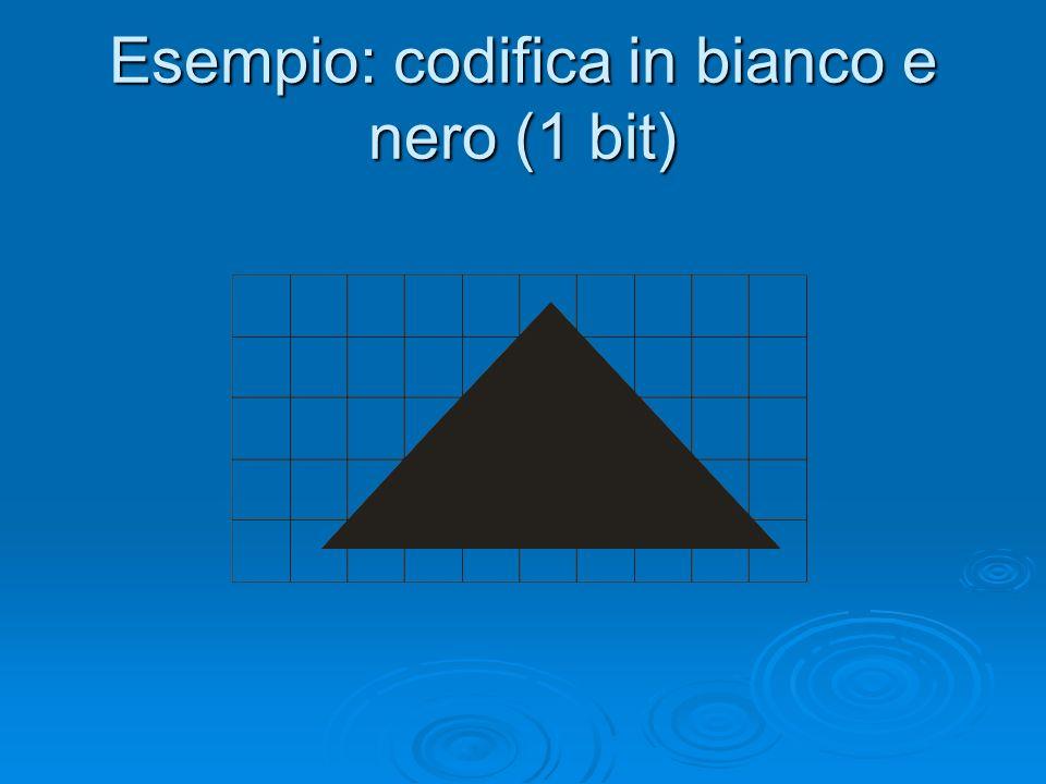 Esempio: codifica in bianco e nero (1 bit)