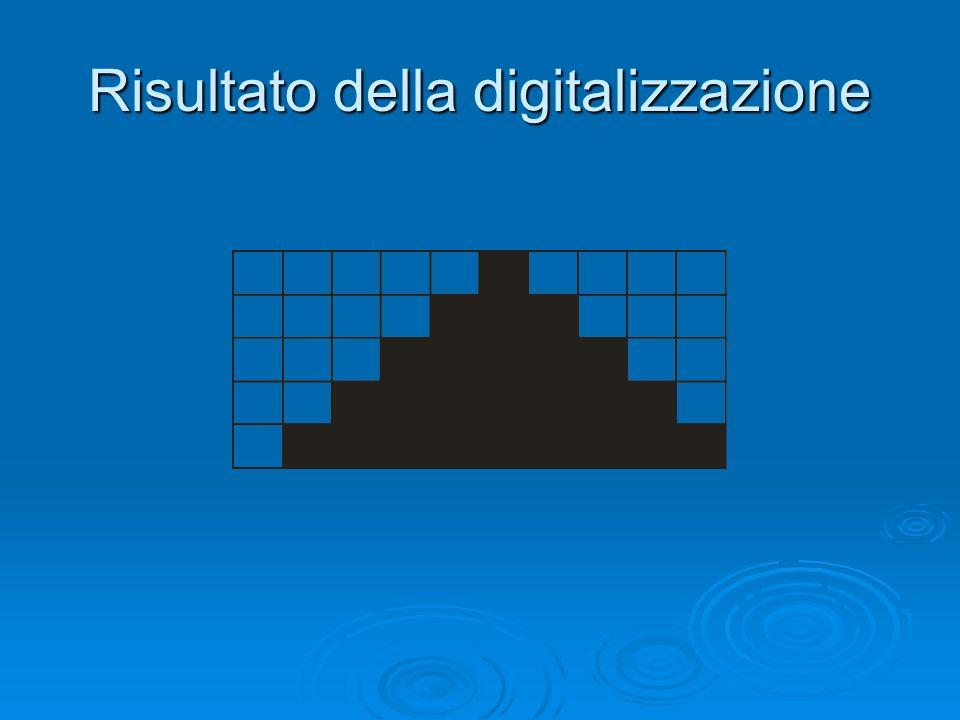 Risultato della digitalizzazione