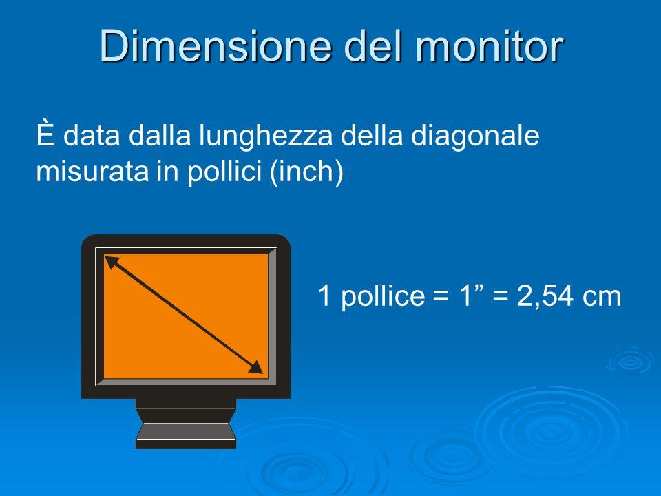 Dimensione del monitor