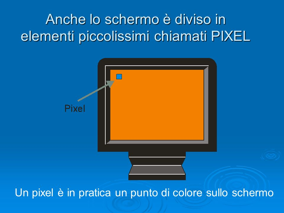 Anche lo schermo è diviso in elementi piccolissimi chiamati PIXEL