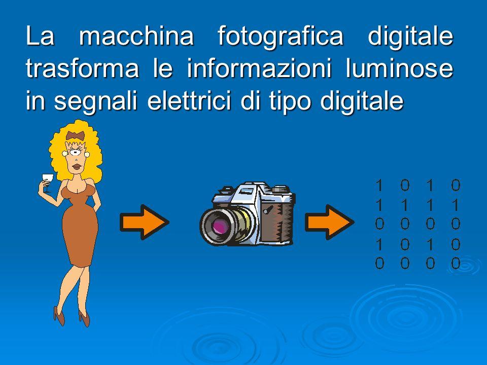 La macchina fotografica digitale trasforma le informazioni luminose in segnali elettrici di tipo digitale