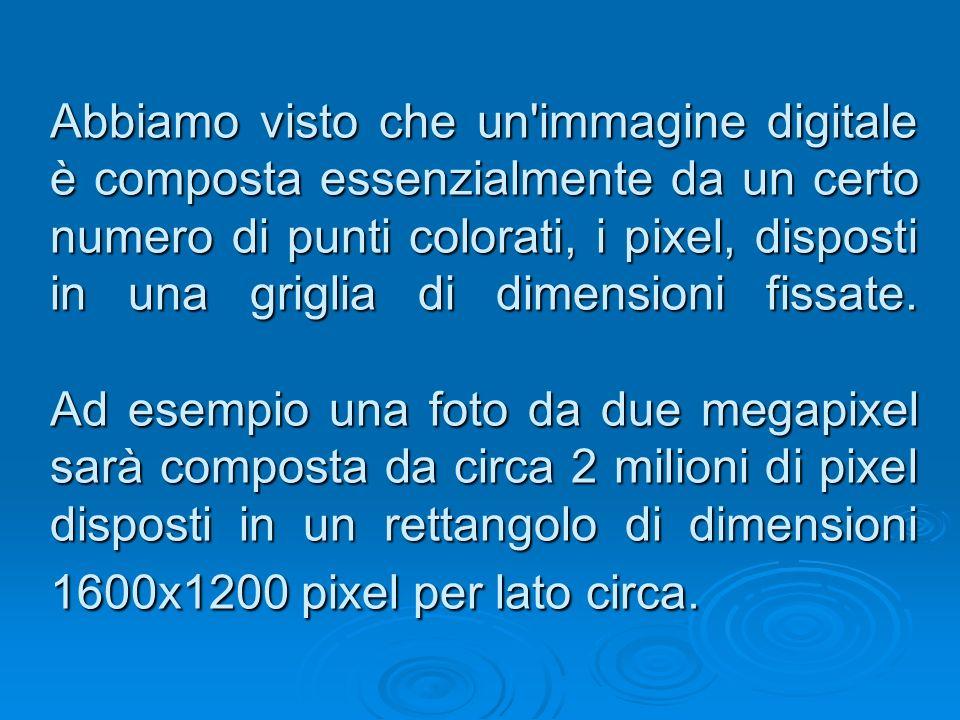 Abbiamo visto che un immagine digitale è composta essenzialmente da un certo numero di punti colorati, i pixel, disposti in una griglia di dimensioni fissate.