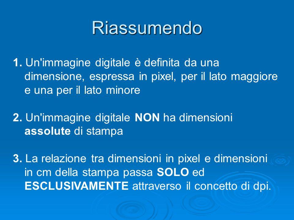 Riassumendo 1. Un immagine digitale è definita da una dimensione, espressa in pixel, per il lato maggiore e una per il lato minore.