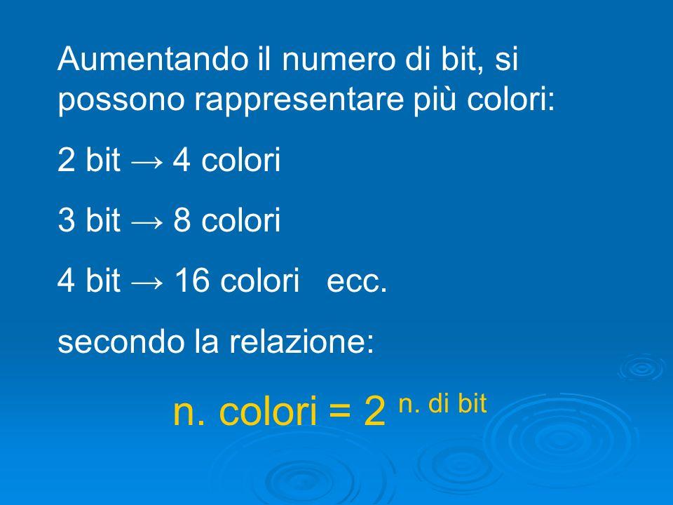 Aumentando il numero di bit, si possono rappresentare più colori: