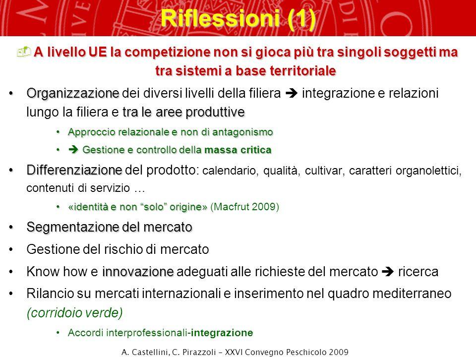 A. Castellini, C. Pirazzoli - XXVI Convegno Peschicolo 2009