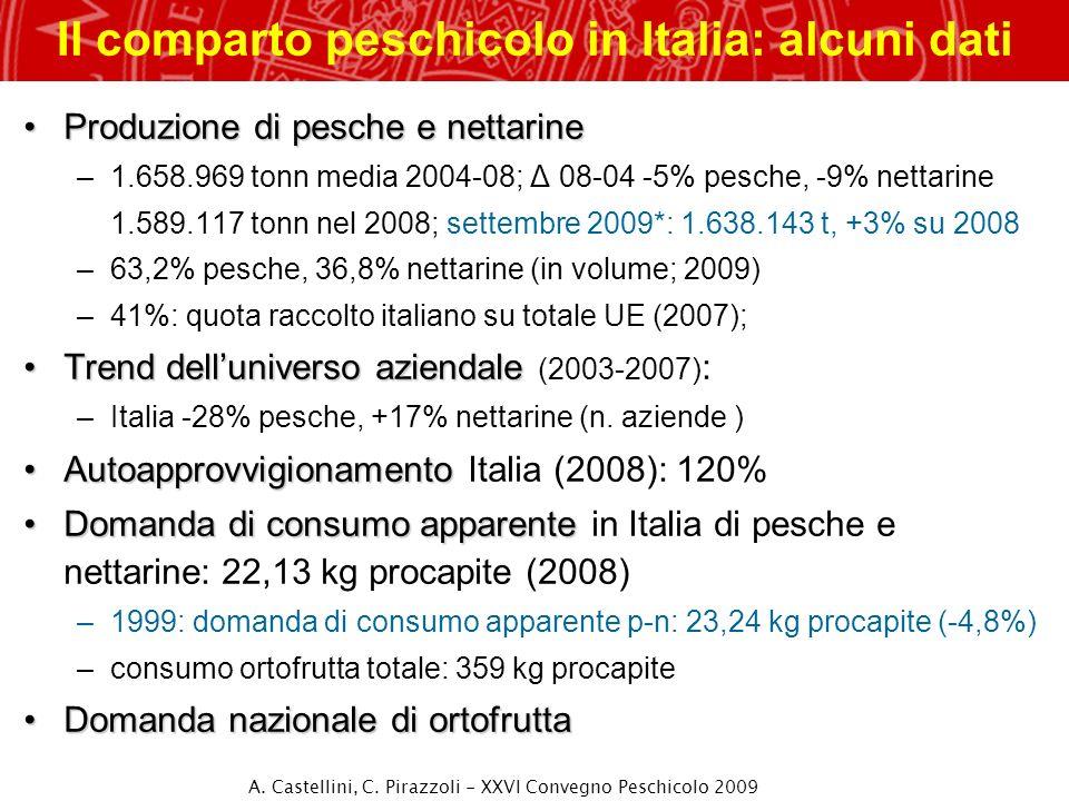 Il comparto peschicolo in Italia: alcuni dati