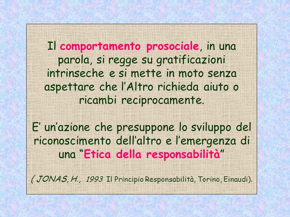 ( JONAS, H., 1993 Il Principio Responsabilità, Torino, Einaudi).