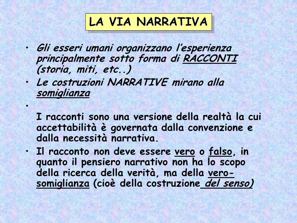 LA VIA NARRATIVA Gli esseri umani organizzano l'esperienza principalmente sotto forma di RACCONTI (storia, miti, etc..)