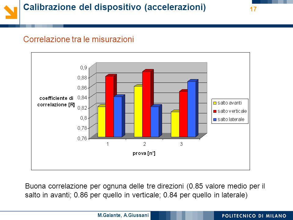 Calibrazione del dispositivo (accelerazioni)